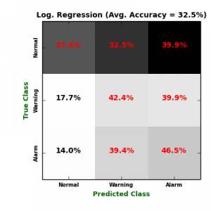Log_Regression_CM