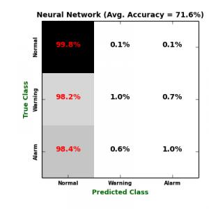Neural_Network_CM